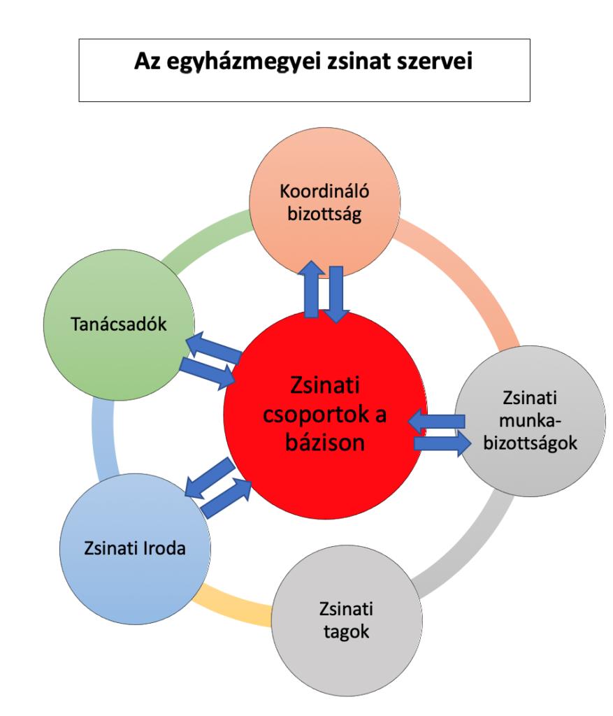 organigramma3